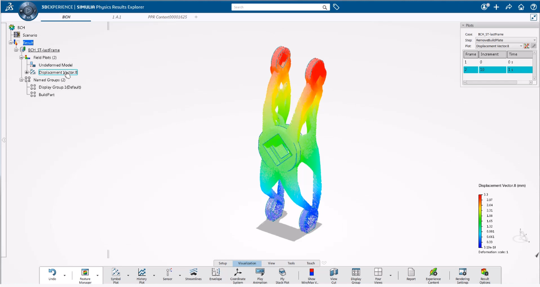 3DEXPERIENCE SIMULIA Rolle Additive Manufacturing Researcher