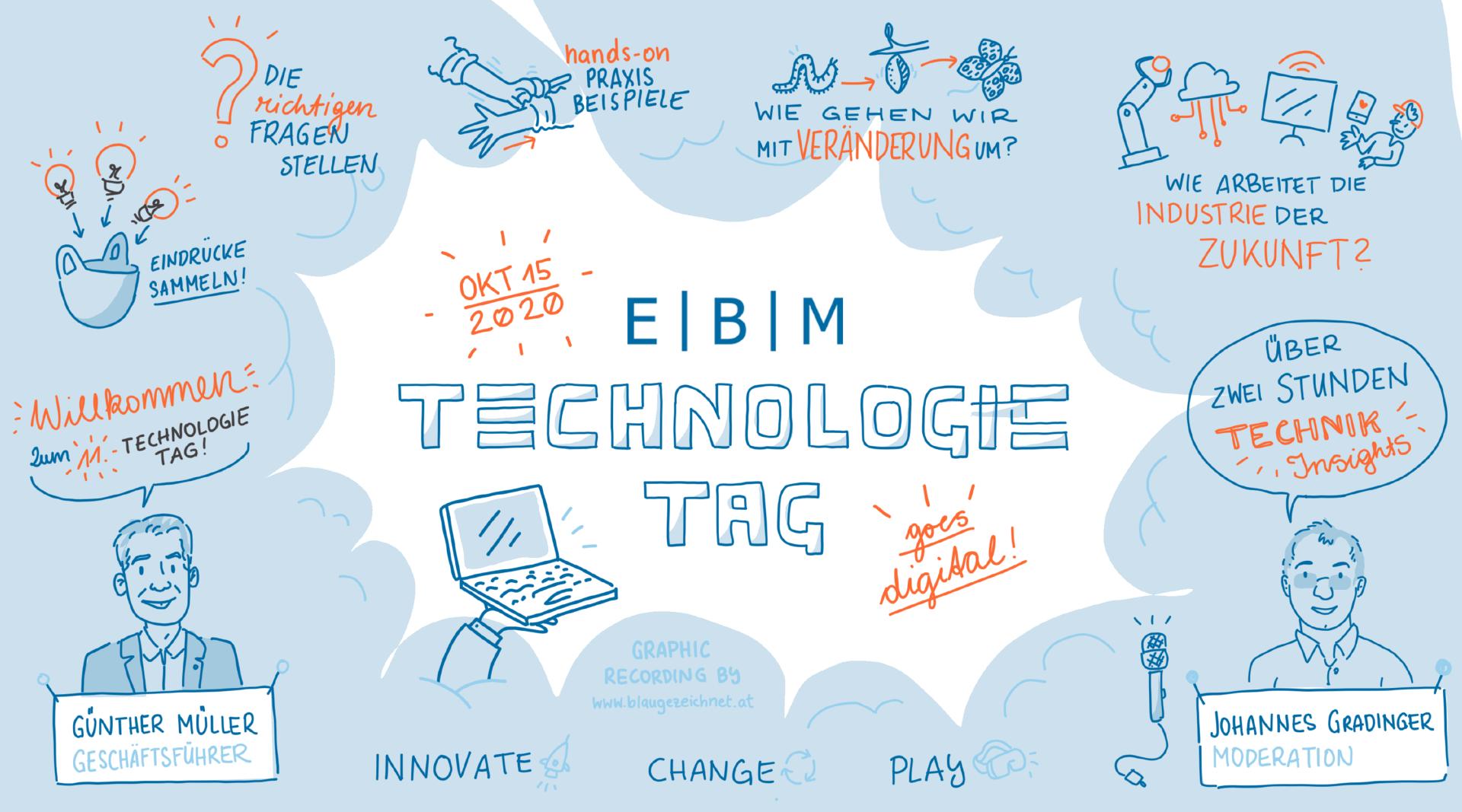 EBM Technologietag Graphic Recording Rückblick