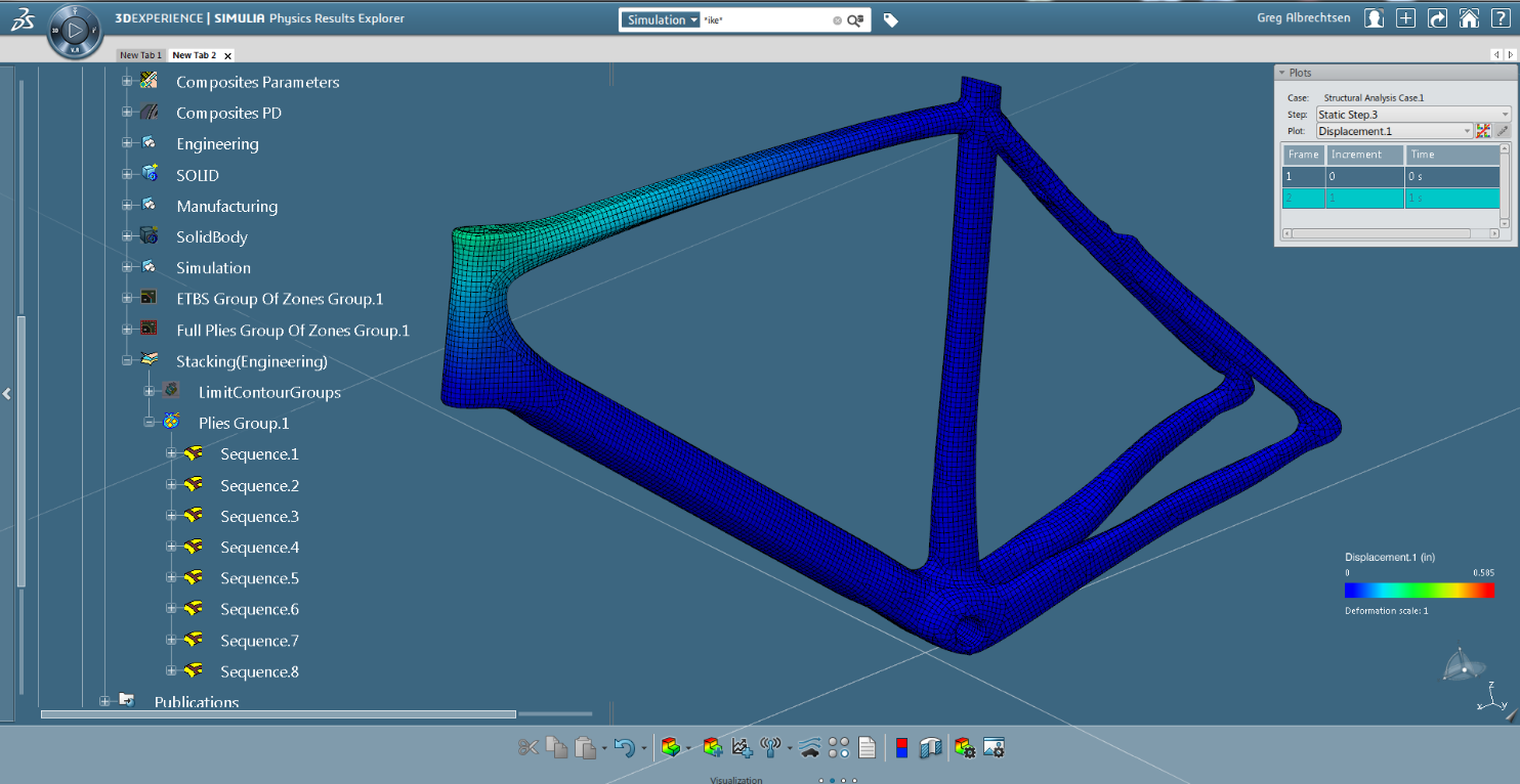 3DEXPERIENCE SIMULIA Rolle Composites Simulation Engineer