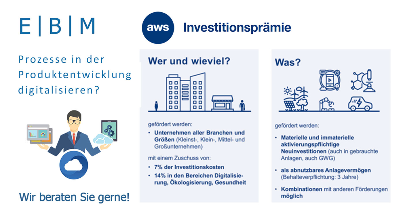 aws Investitionsprämie Modell
